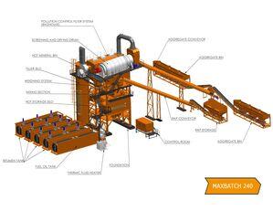 usine d'asphalte ARDENT MAXBATCH 240 neuve